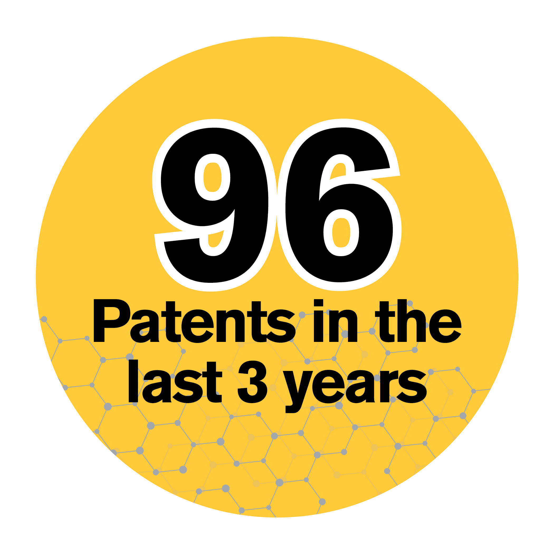 96 Patents in the last 3 years