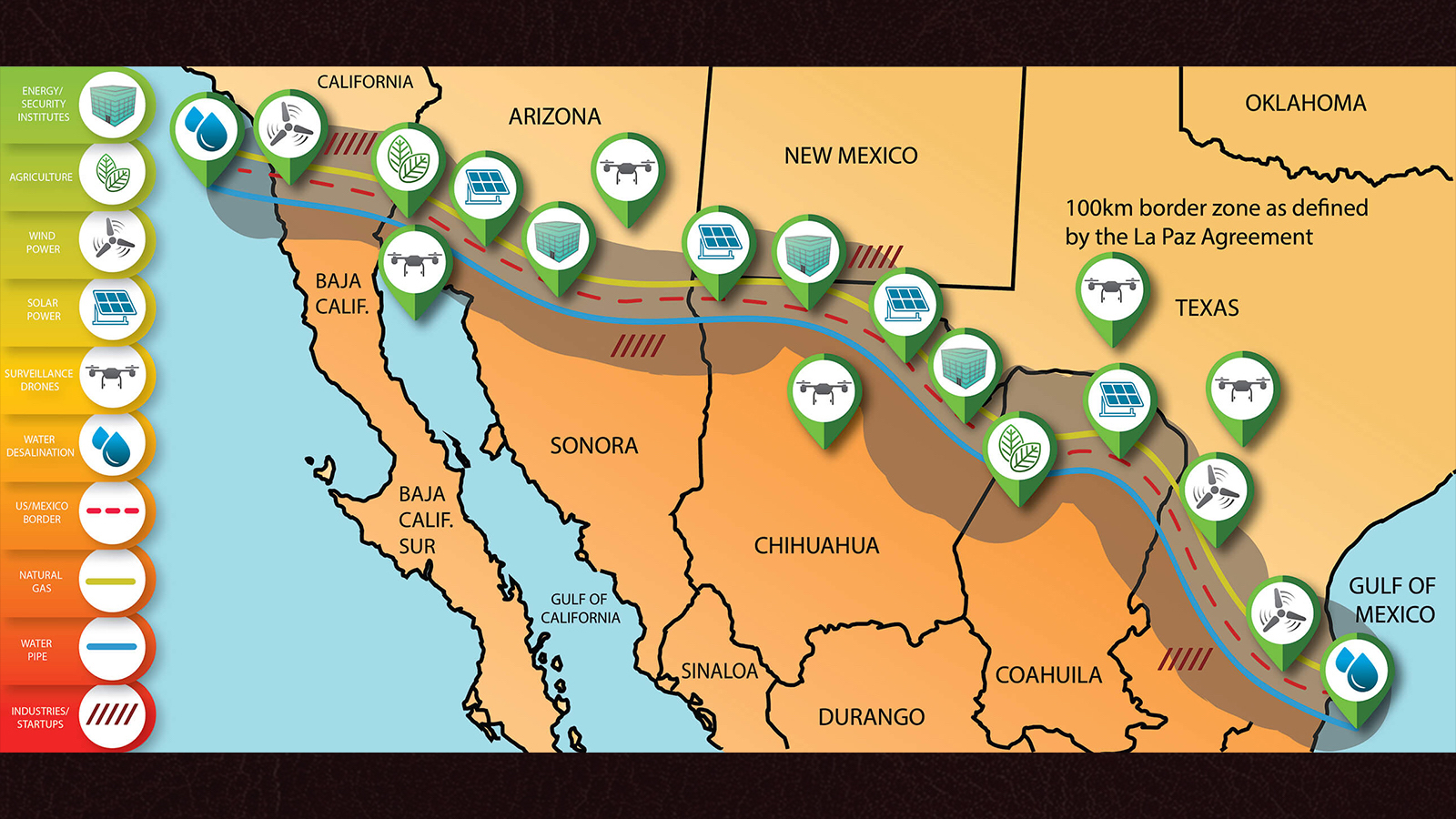 Map of US-Mexico border with symbols to display plan for an energy and water corridor